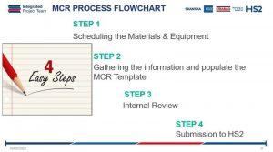 Informative Virtual Presentation